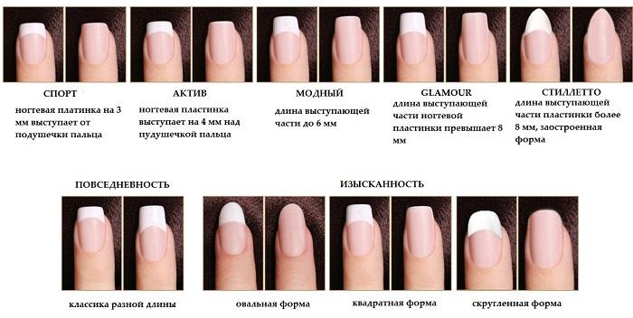 Какие формы ногтей существуют.