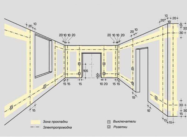 Составление схемы прокладки электропроводки