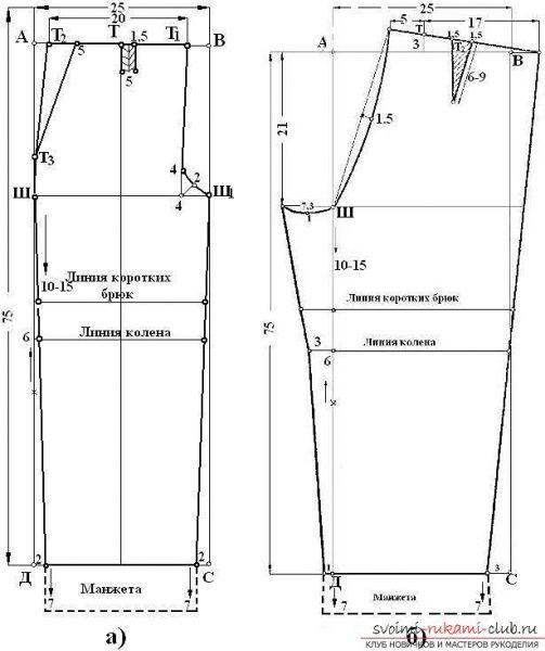 Трикотажные брюки на резинке: пошаговая инструкция